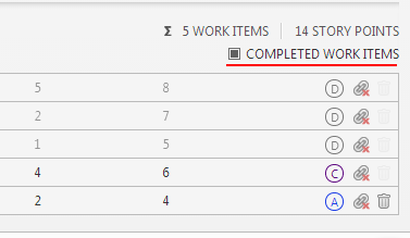 Completed Work Items on the Product Management